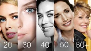 look young each decade
